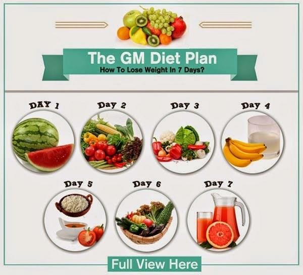 Giảm 5 kg chỉ trong 7 ngày với thực đơn giảm cân khoa học, cách giảm 5kg trong 1 tuần tại nhà, giảm 5kg trong 1 tuần không nhịn ăn không luyện tập, thực đơn giảm 5kg trong 7 ngày