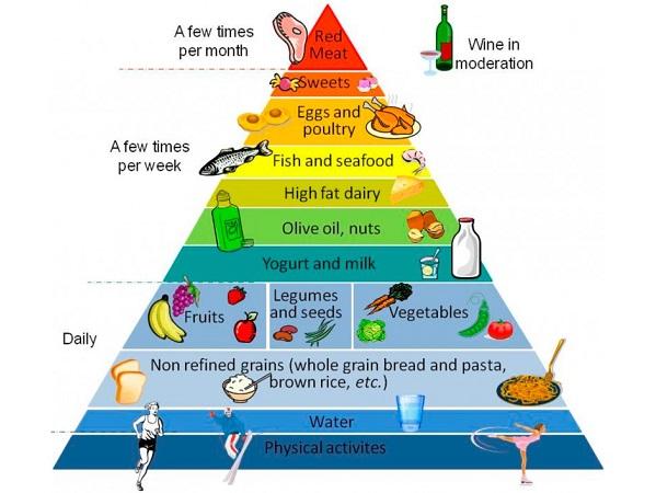 giảm cân tuổi dậy thì, thực đơn giảm cân 1 tuần cho tuổi dậy thì, giảm cân an toàn cho tuổi dậy thì, cách giảm cân ở tuổi dậy thì, bài tập giảm cân ở tuổi dậy thì, cách giảm cân tuổi dậy thì, cách giảm cân cho tuổi dậy thì, cách giảm cân tại nhà cho tuổi dậy thì, cách làm eo thon ở tuổi dậy thì, thực đơn giảm cân cho nữ 16 tuổi, thực đơn giảm cân tuổi dậy thì, giảm cân cấp tốc tuổi dậy thì, giảm cân ở tuổi dậy thì, thực đơn giảm cân cho tuổi 14, giảm cân cho tuổi dậy thì, thực đơn giảm cân cho tuổi dậy thì, giảm cân cấp tốc tuổi dậy thì, cách giảm cân cho nam 16 tuổi, giảm cân ở tuổi 16, tuổi dậy thì có nên giảm cân không, tuổi dậy thì có nên giảm cân, có nên giảm cân ở tuổi dậy thì, cách giảm cân cho nữ 16 tuổi, ở tuổi dậy thì có nên giảm cân không, giảm cân ở tuổi 14, cách giảm cân cho nam 14 tuổi, chế độ ăn kiêng cho tuổi dậy thì, giảm mỡ bụng tuổi dậy thì, thực đơn ăn kiêng cho tuổi dậy thì, cách để giảm cân ở tuổi dậy thì, giảm cân hiệu quả ở tuổi dậy thì, thực đơn giảm cân cho trẻ 14 tuổi, giảm cân tuổi 16, cách giảm cân hiệu quả cho nữ 16 tuổi, cách giảm cân hiệu quả cho tuổi dậy thì, bài tập giảm mỡ bụng ở tuổi dậy thì, cách giảm mỡ bụng tuổi dậy thì, cách giảm cân hiệu quả cho nữ 14 tuổi, làm cách nào để giảm cân ở tuổi dậy thì, cách giảm cân cho nữ 14 tuổi, cách giảm mỡ bụng ở tuổi dậy thì, cách giảm cân ở tuổi 17, làm sao để giảm cân ở tuổi dậy thì, giảm cân nhanh ở tuổi dậy thì, bài tập giảm mỡ bụng ở tuổi dậy thì, giảm mỡ bụng ở tuổi dậy thì, đang tuổi dậy thì có nên giảm cân không, cách giảm cân nhanh ở tuổi dậy thì, kiểm soát cân nặng tuổi dậy thì, thực đơn giảm cân cho nữ 18 tuổi, 14 tuổi uống thuốc giảm cân được không, làm thế nào để giảm cân ở tuổi dậy thì, gợi ý thực đơn giảm cân 1 tuần cho tuổi dậy thì phù hợp nhất, thực đơn giảm cân cho nữ 16 tuổi5, cách giảm mỡ bụng cho tuổi dậy thì, bài tập thể dục giảm cân cho tuổi dậy thì, thuốc giảm cân cho tuổi dậy thì, có nên giảm cân trong tuổi dậy thì, bao nhiêu tuổi thì nên giảm cân, thực đơn giảm cân 