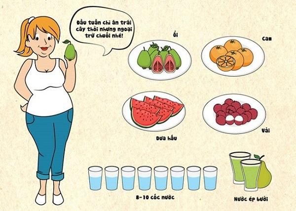 Thực đơn giảm cân nhanh 6kg chỉ trong 1 tuần sở hữu ngay dáng gọn eo thon, thực đơn giảm cân 1 tuần giảm 6kg, thực đơn ăn kiêng 1 tuần giảm 6kg, giảm cân 1 tuần 6kg webtretho, thực đơn giảm cân 1 tuần giảm 6kg đây, giảm 6 cân trong 1 tuần