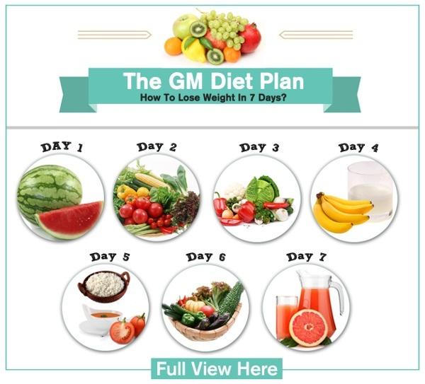 thực đơn ăn kiêng giảm cân đơn giản, thuc don ăn kiêng giảm cân hiệu quả, thực đơn ăn kiêng giảm cân an toàn, thực đơn ăn kiêng giảm cân lâu dài, thực đơn ăn kiêng giảm cân một cách khoa học
