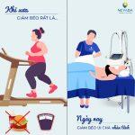 Đánh tan mỡ bụng có ảnh hưởng gì không | Tìm hiểu phương pháp đánh tan mỡ bụng an toàn hiệu quả